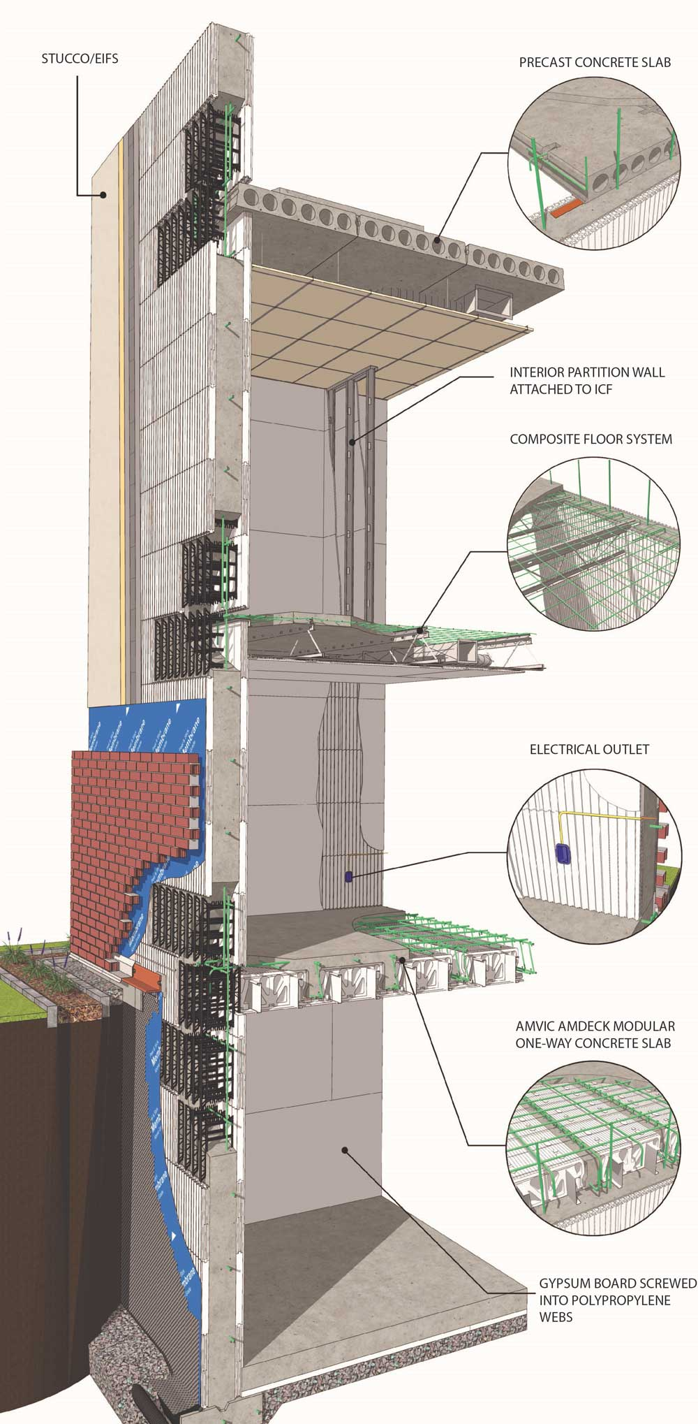 Multistory Building Insulation Applications Amvic